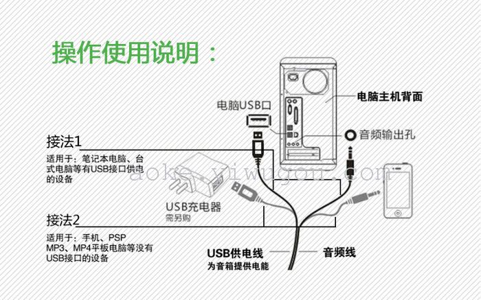 f8笔记本台式电脑音响低音炮迷你小音箱手机影响