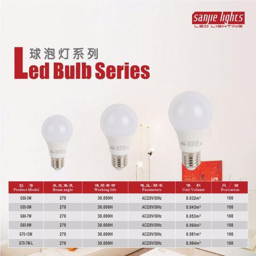 High brightness LED plastic & aluminium bulb energy-saving lamp bulb