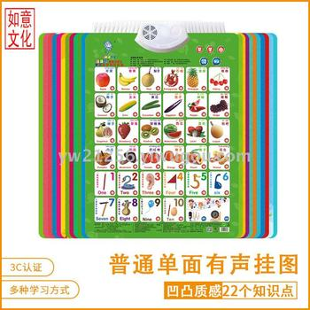 Sound wall chart early education phonetic charts factory direct children's educational toys