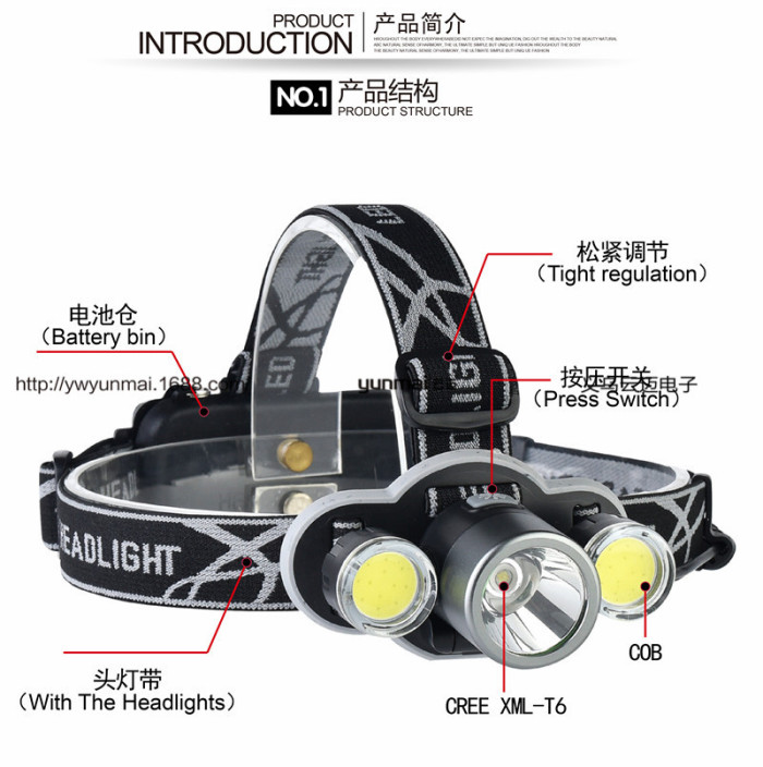 Supply selling 9LED light headlights can be adjusted light