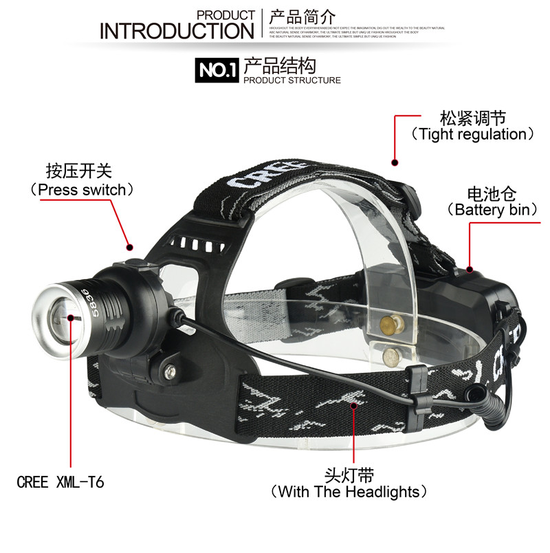 Supply New telescopic zoom head lamp T6 strong light